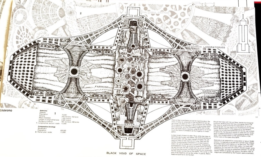 The design for Asteromo, an arcology in space. Author's scan from Arcology: The City in the Image of Man