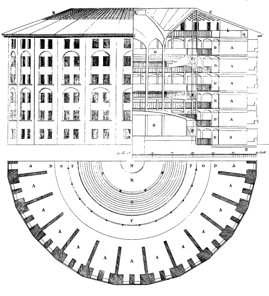 The original panopticon design by Jeremy Bentham. The design is a black on white blueprint of a round building with a quarter section taken out to show the interior, including 6 floors of cells along the outer ring. Below this is a plan view of half the building.